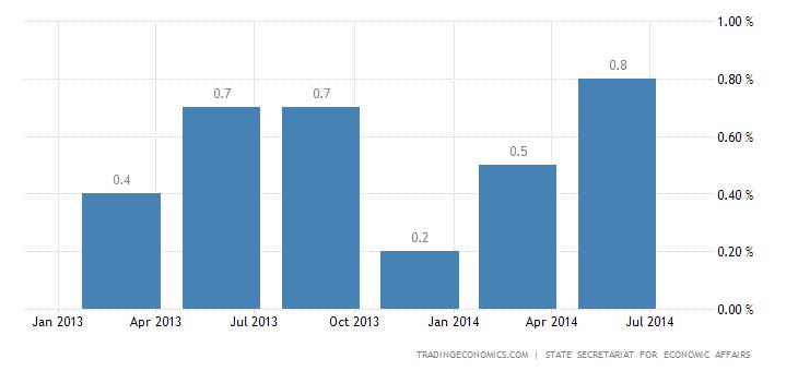 Switzerland Economy Stagnates in Q2