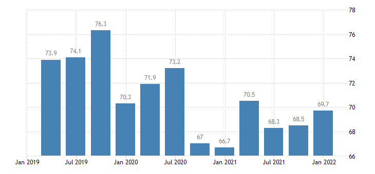 austria direct investment abroad assets positions at the end of period eurostat data
