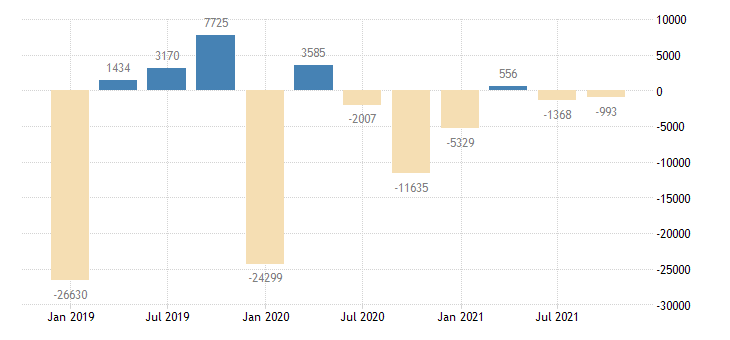 austria direct investment in the reporting economy financial account eurostat data