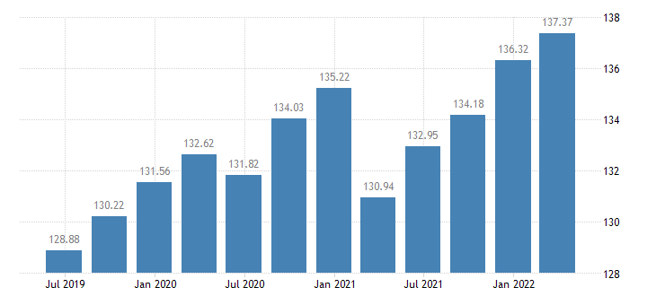 austria employment information communication eurostat data