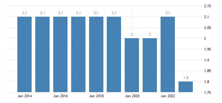 austria extra eu trade share of imports by member state eurostat data