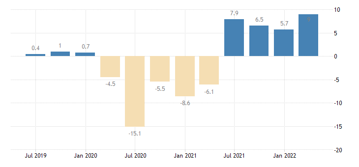 austria final consumption expenditure of households npish volumes eurostat data