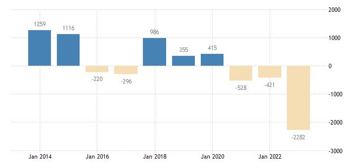 austria financial derivatives employee stock options eurostat data