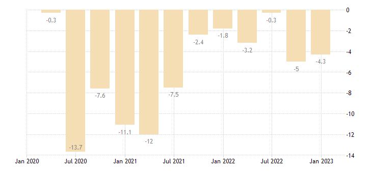 austria general gov deficit surplus eurostat data