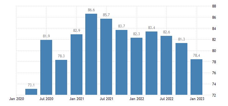 austria general gov gross debt eurostat data