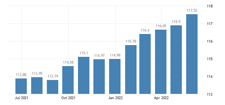 austria harmonised idx of consumer prices hicp administered prices non energy eurostat data