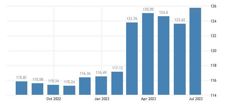 austria harmonised idx of consumer prices hicp alcoholic beverages eurostat data