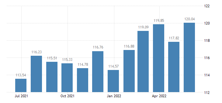 austria harmonised idx of consumer prices hicp beer eurostat data