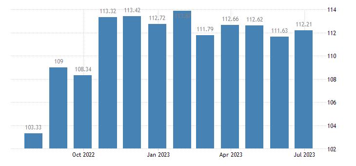 austria harmonised idx of consumer prices hicp cleaning equipment eurostat data