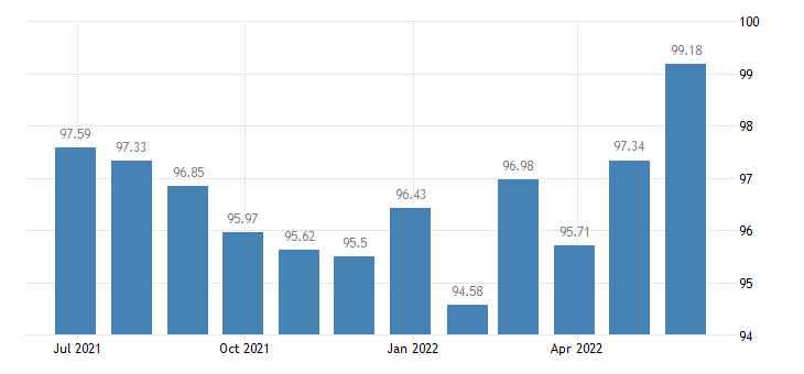 austria harmonised idx of consumer prices hicp cleaning maintenance products eurostat data