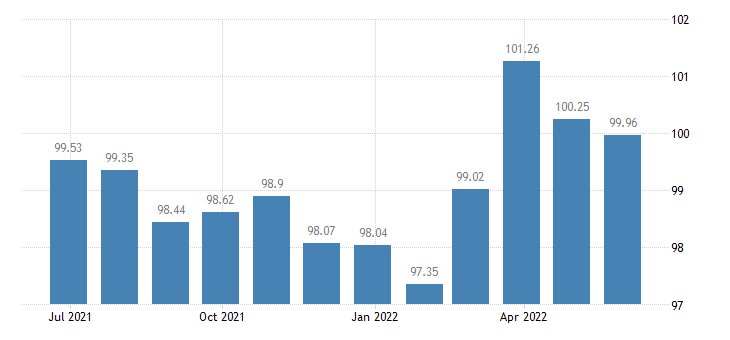 austria harmonised idx of consumer prices hicp dried fruit nuts eurostat data