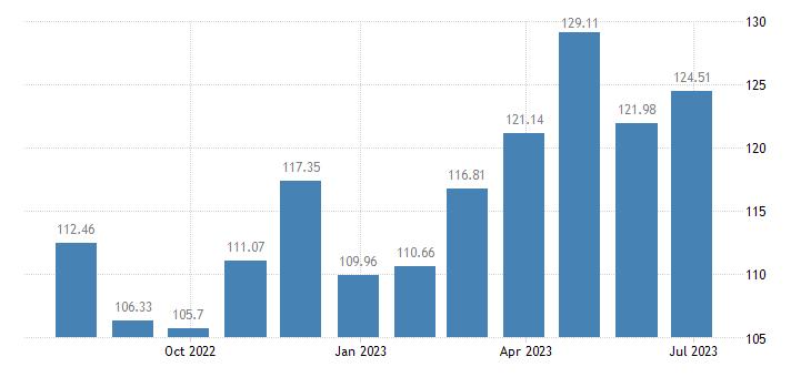 austria harmonised idx of consumer prices hicp fiction books eurostat data