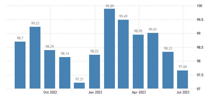 austria harmonised idx of consumer prices hicp information processing equipment eurostat data
