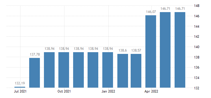 austria harmonised idx of consumer prices hicp jewellery eurostat data