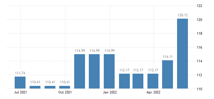 austria harmonised idx of consumer prices hicp medical services eurostat data
