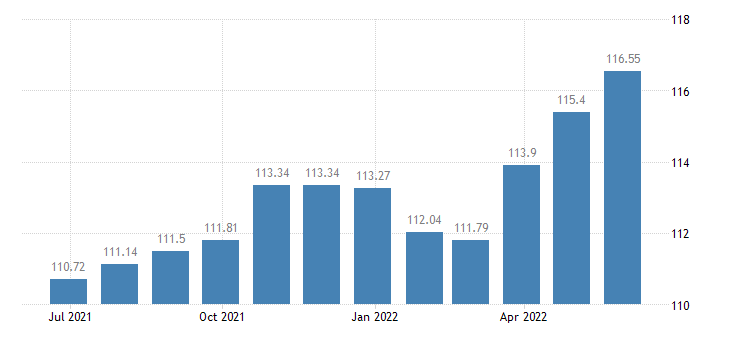 austria harmonised idx of consumer prices hicp miscellaneous printed matter eurostat data