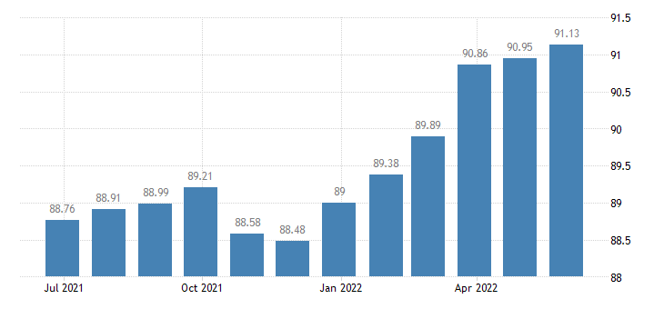 austria harmonised idx of consumer prices hicp miscellaneous small tool accessories eurostat data