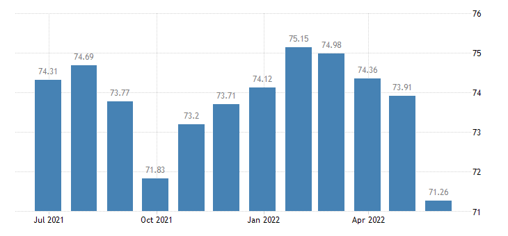 austria harmonised idx of consumer prices hicp mobile telephone equipment eurostat data