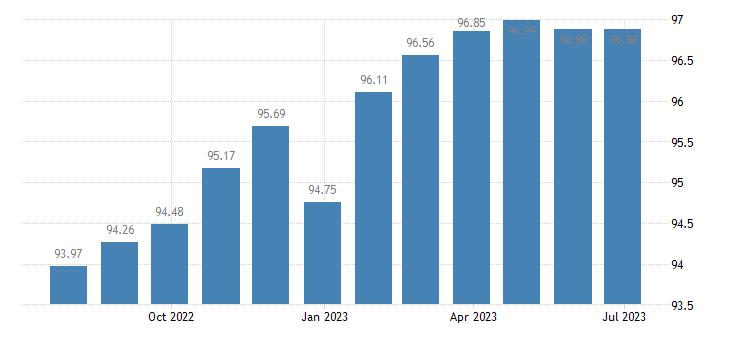 austria harmonised idx of consumer prices hicp motorized major tools equipment eurostat data