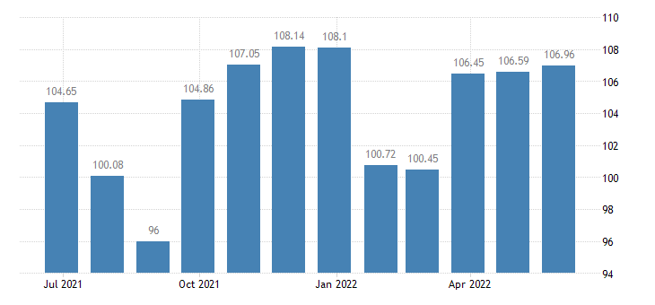 austria harmonised idx of consumer prices hicp other articles of clothing eurostat data
