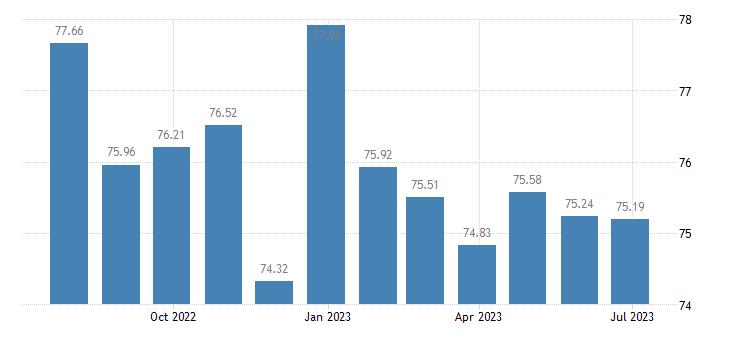 austria harmonised idx of consumer prices hicp other recording media eurostat data