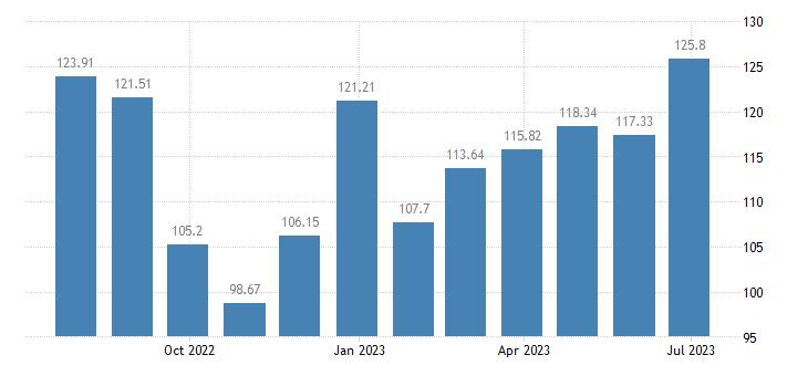 austria harmonised idx of consumer prices hicp package international holidays eurostat data