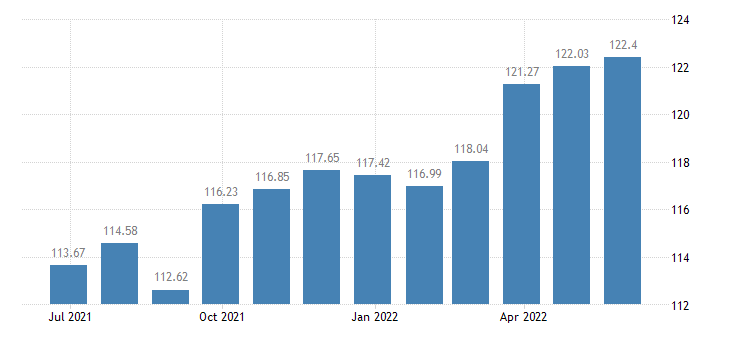austria harmonised idx of consumer prices hicp personal effects n e c eurostat data