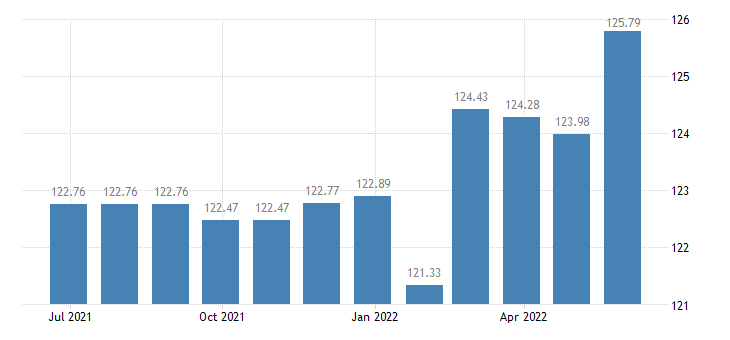 austria harmonised idx of consumer prices hicp photographic services eurostat data