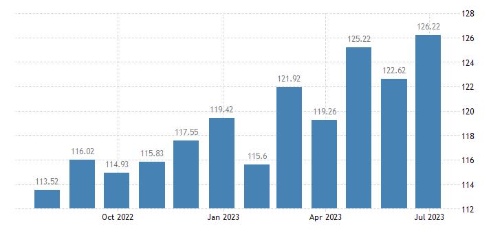 austria harmonised idx of consumer prices hicp pizza quiche eurostat data