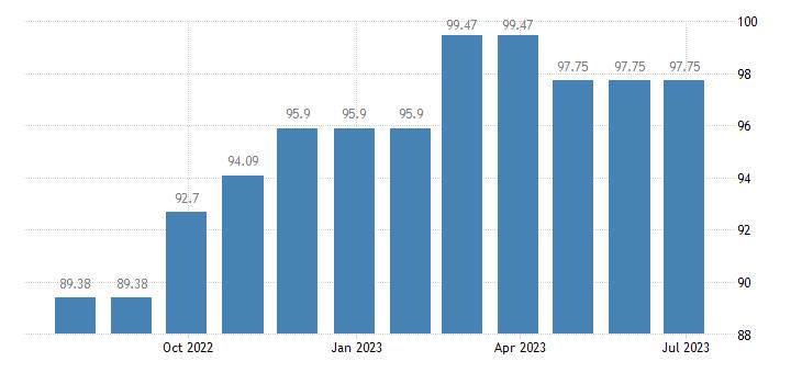austria harmonised idx of consumer prices hicp pre recorded recording media eurostat data