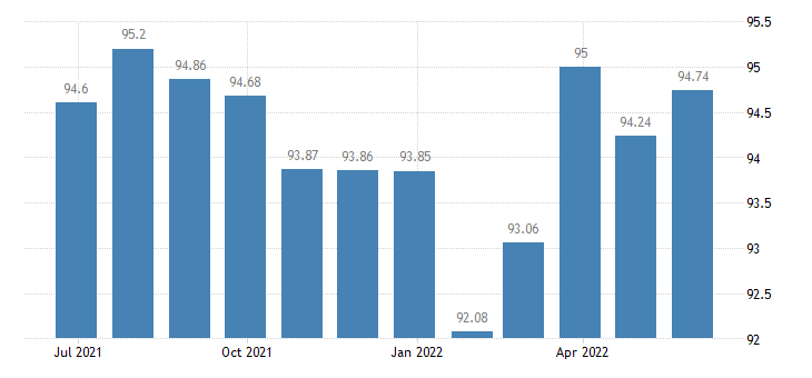 austria harmonised idx of consumer prices hicp ready made meals eurostat data