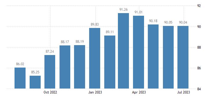 austria harmonised idx of consumer prices hicp recording media eurostat data