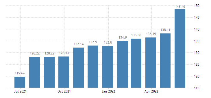 austria harmonised idx of consumer prices hicp services of carpenters eurostat data