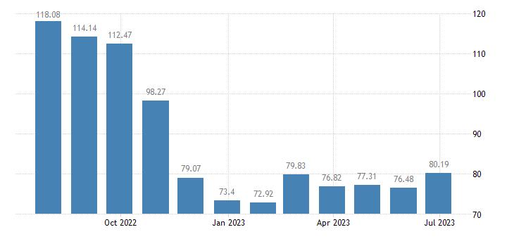 austria harmonised idx of consumer prices hicp software eurostat data