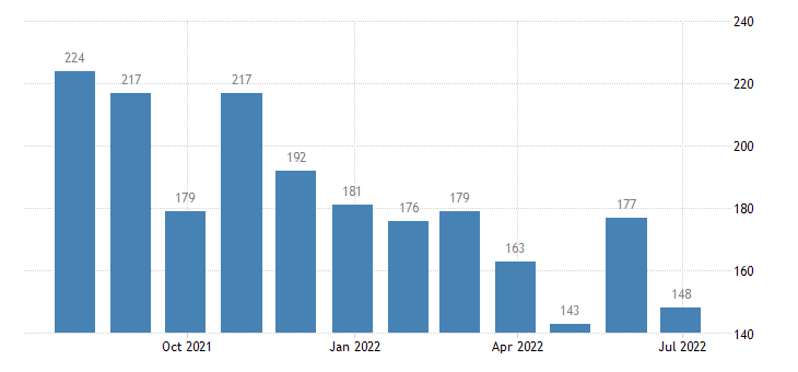austria harmonised unemployment from 25 to 74 years eurostat data