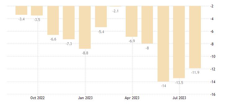 austria industrial confidence indicator eurostat data