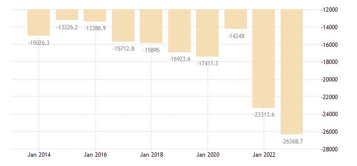 austria intra eu trade trade balance eurostat data