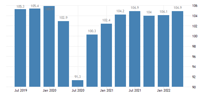 austria labour input volume of work done hours worked eurostat data