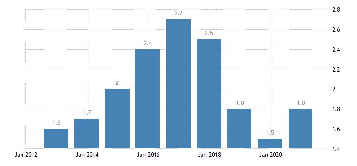 austria long term unemployment rate males eurostat data