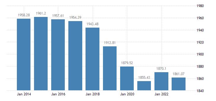 austria number of bovine animals eurostat data