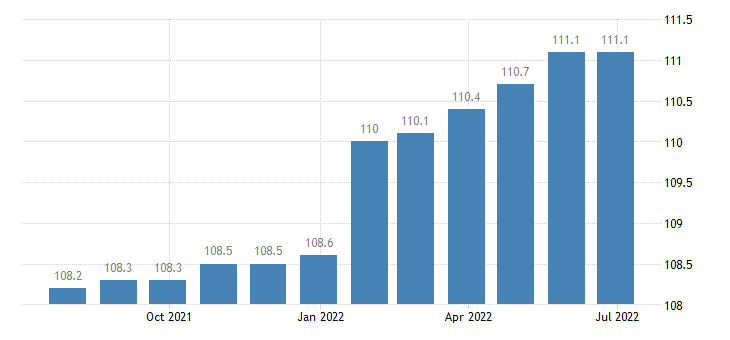 austria producer prices in industry repair installation of machinery equipment eurostat data