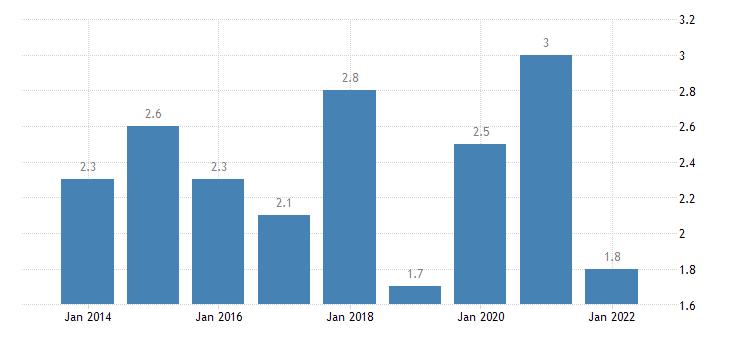 austria total financial sector liabilities financial derivatives employee stock options non consolidated eurostat data