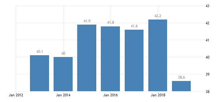 austria total financial sector liabilities non mmf investment funds consolidated eurostat data