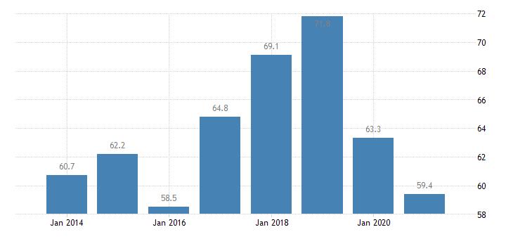 belgium at risk of poverty rate for the population living in quasi jobless households eurostat data