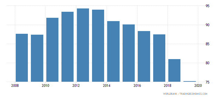 belgium automated teller machines atms per 100 000 adults wb data