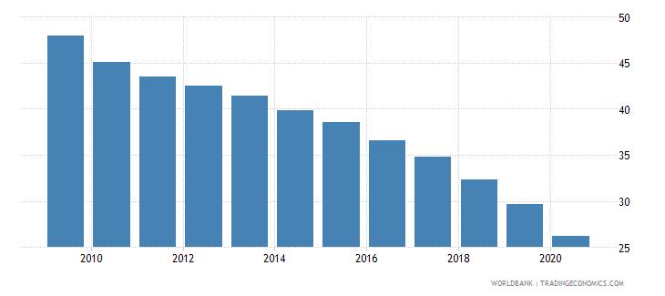 belgium bank branches per 100000 adults wb data