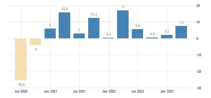 belgium direct investment abroad assets eurostat data