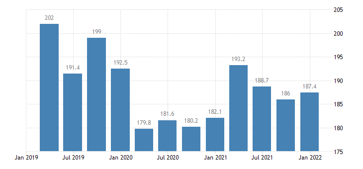 belgium direct investment abroad assets positions at the end of period eurostat data
