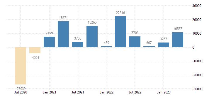 belgium direct investment abroad financial account eurostat data
