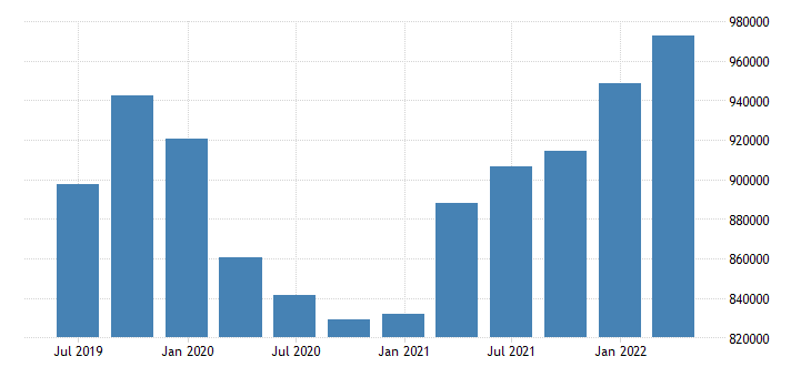 belgium direct investment assets positions at the end of period eurostat data